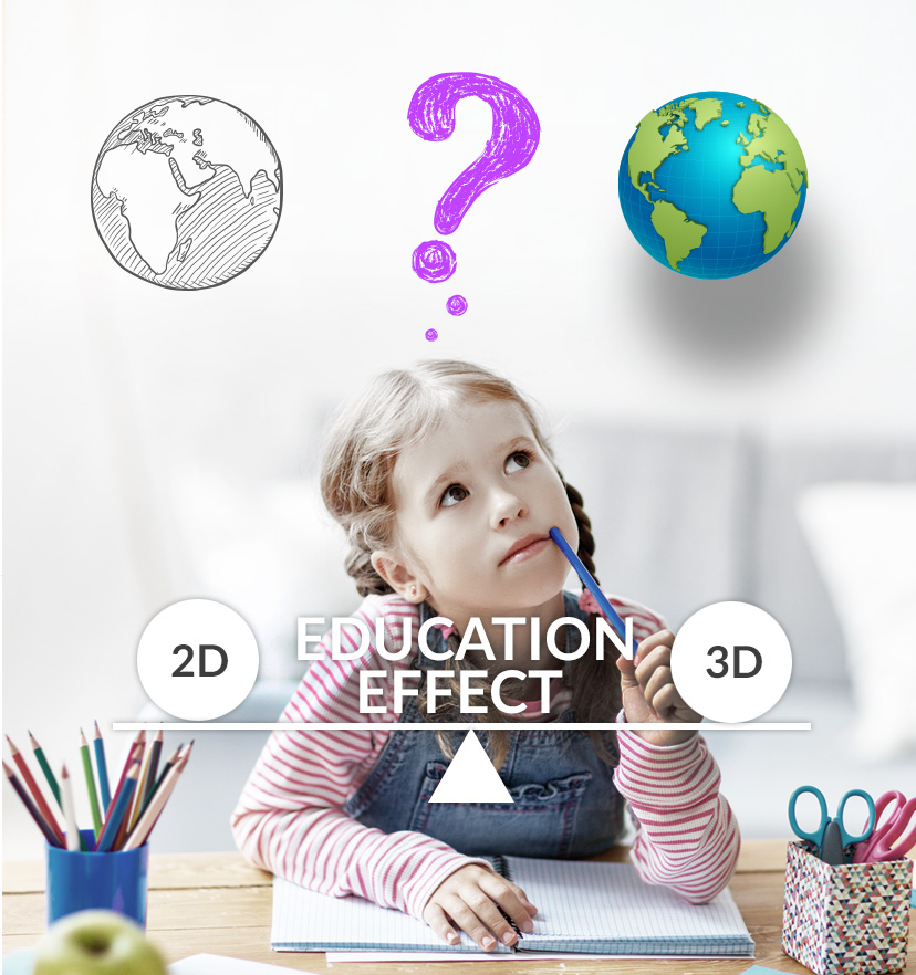 3D Content Is Effective For Education?!